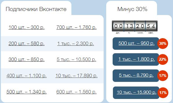 Программа Накрутки Друзей Накрутка Подписчиков Вконтакте