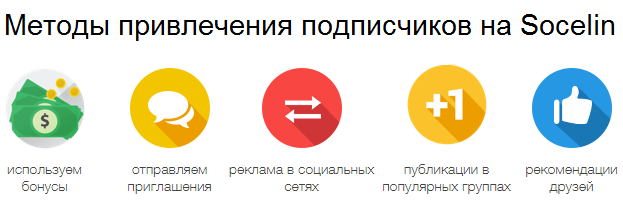 Методы привлечения подписчиков на Socelin