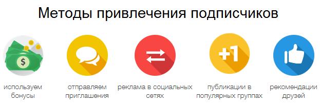 Методы привлечения подписчиков на сервисах