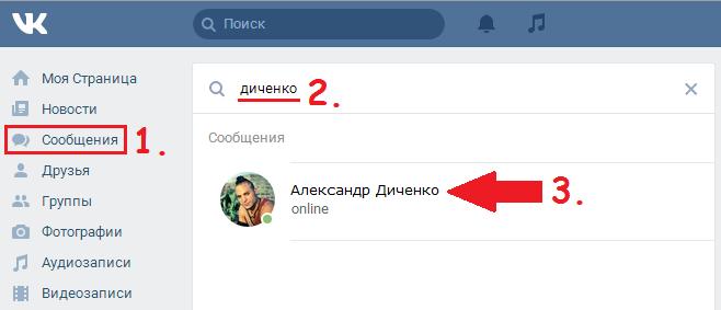 Как написать самому себе Вконтакте