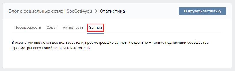 Статистика записей сообщества Вконтакте