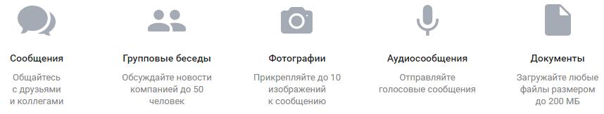 Возможности VK Messenger
